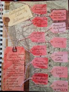 My Guideposts Toward Calm and Stillness